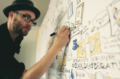 Daniel Stieglitz graphic recording visual facilitation