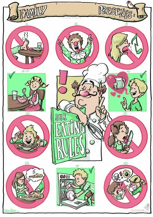 Eating Rules for kids - Daniel Stieglitz Caricature Artist Schnellzeichner iPad Pro